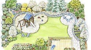 Ein Familienhinterhof Landschaftsplan - #backyard #ein #Familienhinterhof #Lands...